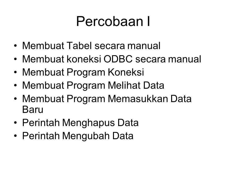 Percobaan I Membuat Tabel secara manual Membuat koneksi ODBC secara manual Membuat Program Koneksi Membuat Program Melihat Data Membuat Program Memasukkan Data Baru Perintah Menghapus Data Perintah Mengubah Data