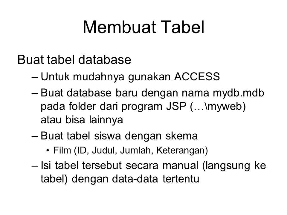 Program Menampilkan Data Buat program JSP untuk menampilkan data dari tabel yang telah dibuat sebelumnya Program ini terdiri atas –Program koneksi ke database (seperti program sebelumnya) –Program mengambil data dari database dengan perintah query database (perintah SQL) –Program untuk menampilkan data
