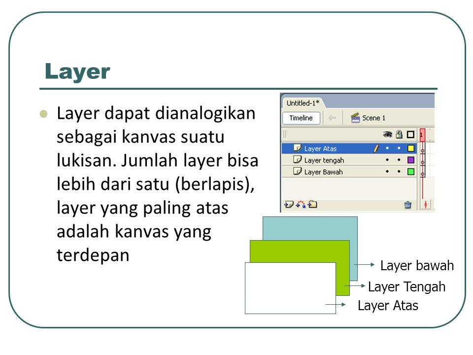 Layer Layer dapat dianalogikan sebagai kanvas suatu lukisan. Jumlah layer bisa lebih dari satu (berlapis), layer yang paling atas adalah kanvas yang t
