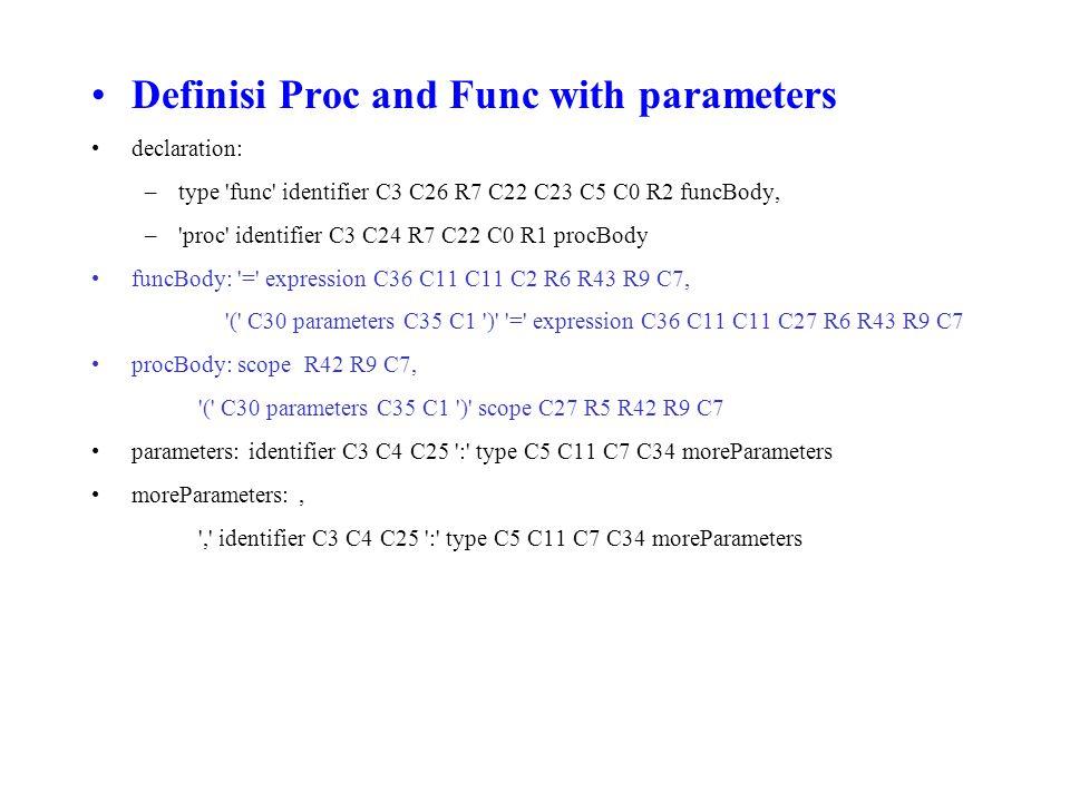 Pemanggilan Proc with arguments –assignOrCall: C28 C29 R45 R44 C7, ( R45 C28 C30 arguments ) C32 R44 C7, Pemanggilan Func with arguments –primary: identifier C6 subsOrCall –subsOrCall: C37 R49 C29 C8 R50 C7, ( C33 R46 C30 arguments ) C32 C8 R47 C7, –arguments: expression C34 C31 C11 R48 moreArguments –moreArguments:, , expression C34 C31 C11 R48 moreArguments