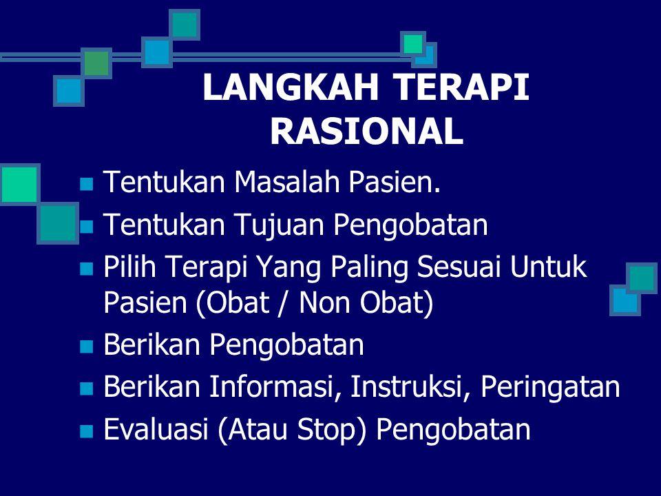Dr.Hartono Jl. Durian 1 Surabaya SID : …. SIP : ……………………………..