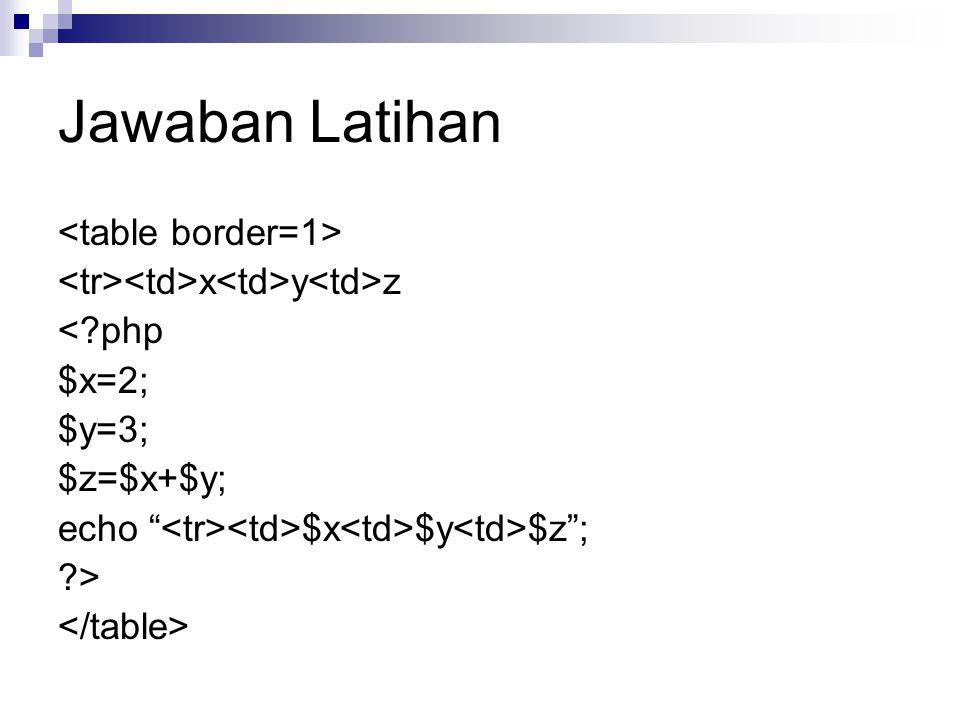 "Jawaban Latihan x y z <?php $x=2; $y=3; $z=$x+$y; echo "" $x $y $z""; ?>"
