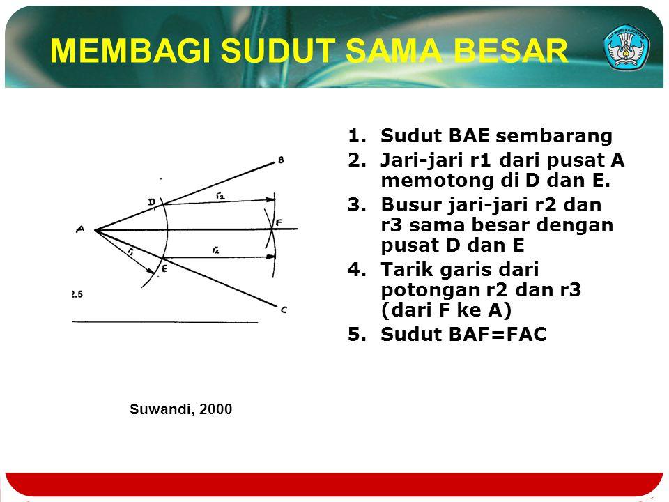 MEMBAGI SUDUT SAMA BESAR 1.Sudut BAE sembarang 2.Jari-jari r1 dari pusat A memotong di D dan E. 3.Busur jari-jari r2 dan r3 sama besar dengan pusat D