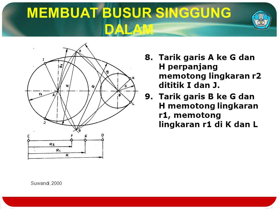 MEMBUAT BUSUR SINGGUNG DALAM 8.Tarik garis A ke G dan H perpanjang memotong lingkaran r2 dititik I dan J. 9.Tarik garis B ke G dan H memotong lingkara