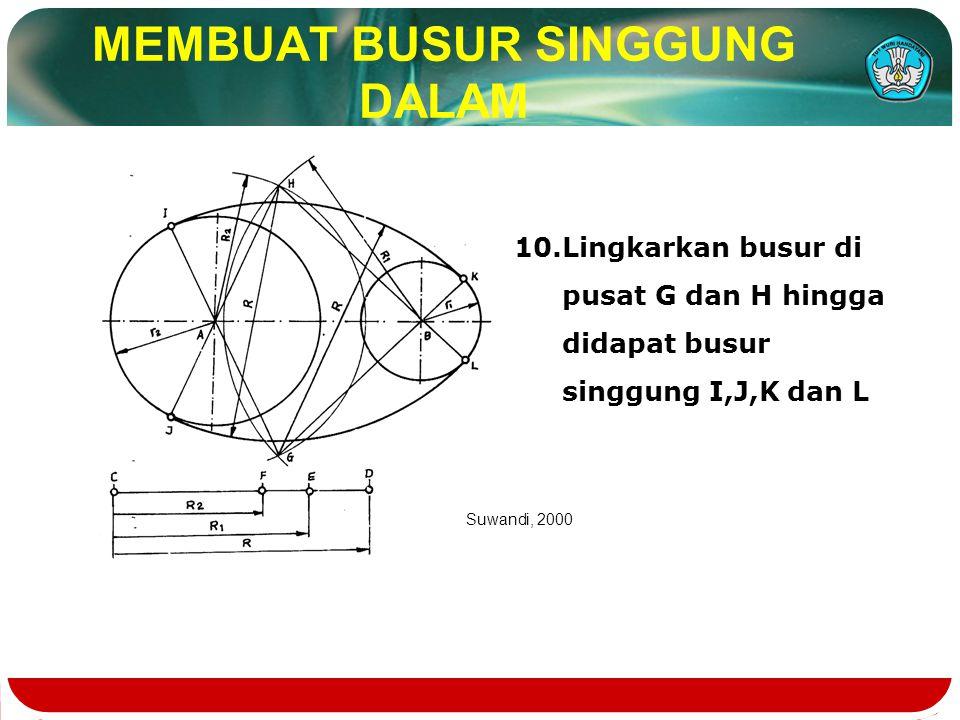 MEMBUAT BUSUR SINGGUNG DALAM 10.Lingkarkan busur di pusat G dan H hingga didapat busur singgung I,J,K dan L Suwandi, 2000