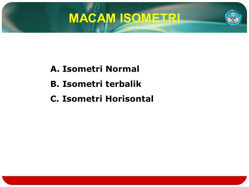 MACAM ISOMETRI A. Isometri Normal B. Isometri terbalik C. Isometri Horisontal