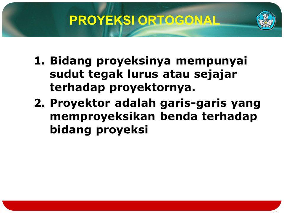 PROYEKSI ORTOGONAL 1.Bidang proyeksinya mempunyai sudut tegak lurus atau sejajar terhadap proyektornya. 2.Proyektor adalah garis-garis yang memproyeks