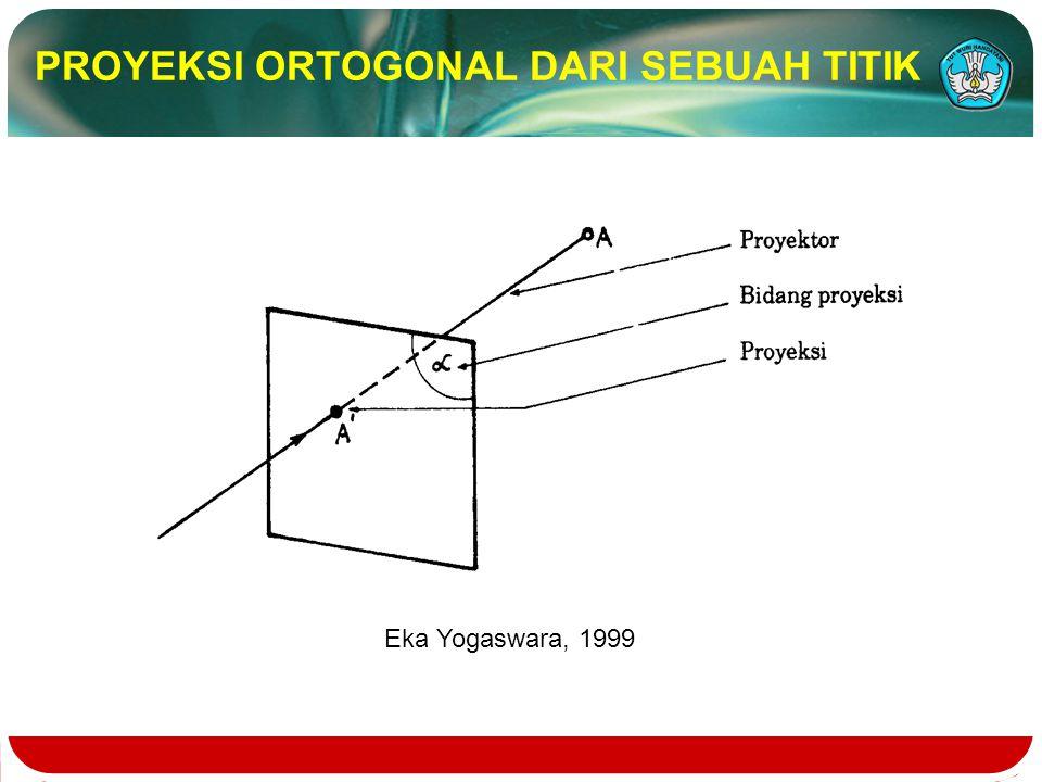 PROYEKSI ORTOGONAL DARI SEBUAH TITIK Eka Yogaswara, 1999