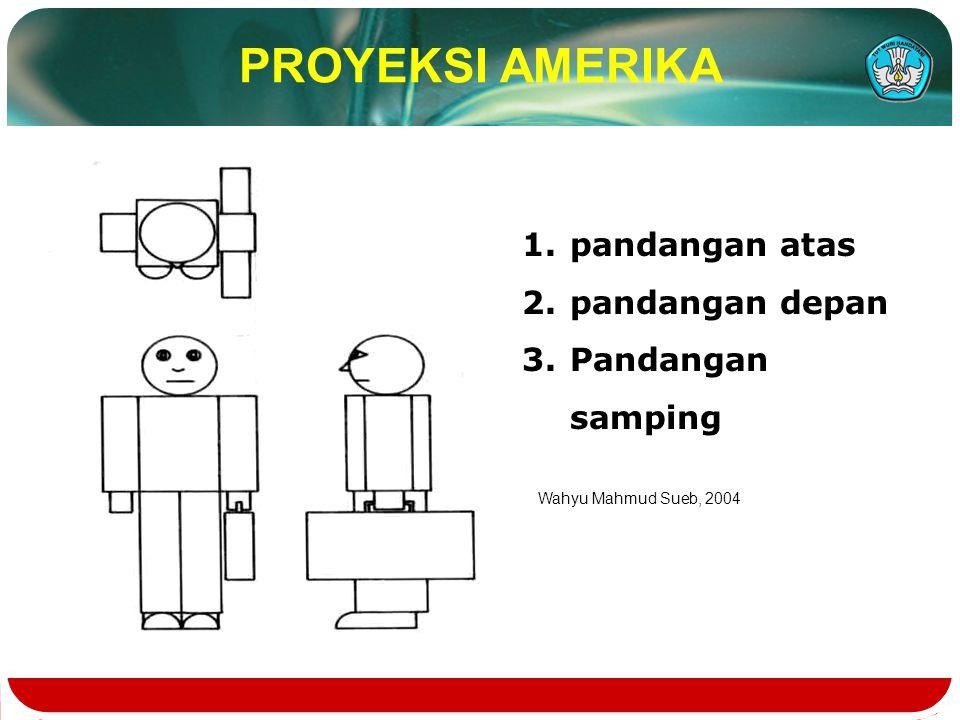 PROYEKSI AMERIKA 1.pandangan atas 2.pandangan depan 3.Pandangan samping Wahyu Mahmud Sueb, 2004