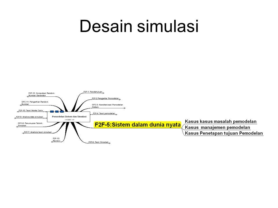 DESAIN SIMULASI Proses Desain Simulasi –Langkah pengembangan pemodelan sistem Model Simulasi; –Di-desain berdasar variabel dan relasi variabel yang sudah diketahui pasti.