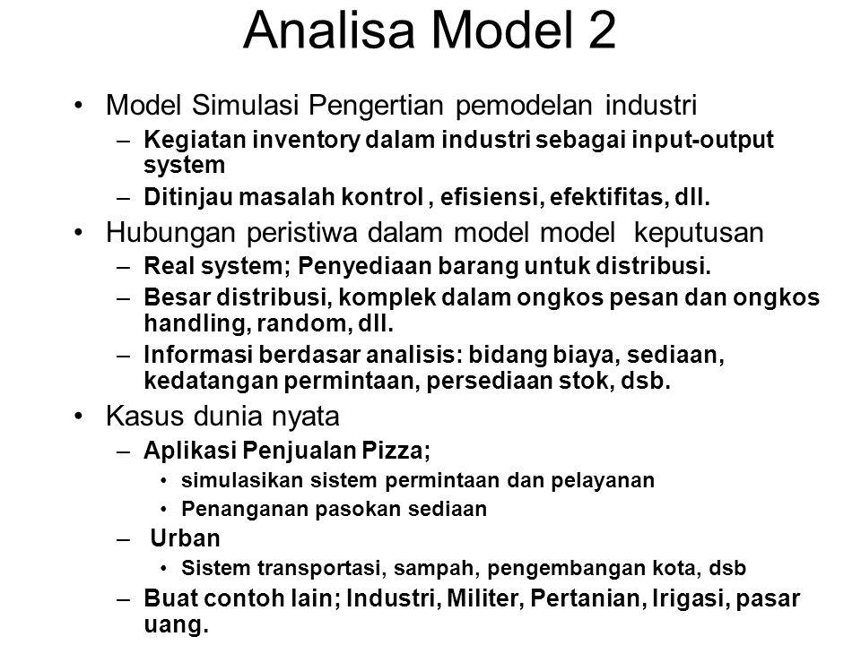 Analisa Model 2 Model Simulasi Pengertian pemodelan industri –Kegiatan inventory dalam industri sebagai input-output system –Ditinjau masalah kontrol,