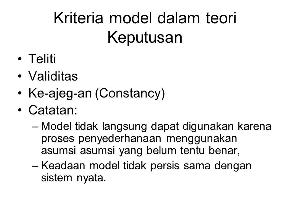 Kriteria model dalam teori Keputusan Teliti Validitas Ke-ajeg-an (Constancy) Catatan: –Model tidak langsung dapat digunakan karena proses penyederhana