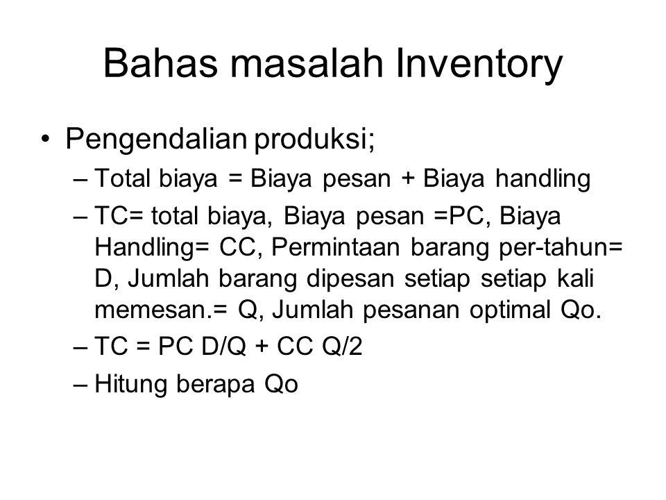 Bahas masalah Inventory Pengendalian produksi; –Total biaya = Biaya pesan + Biaya handling –TC= total biaya, Biaya pesan =PC, Biaya Handling= CC, Perm