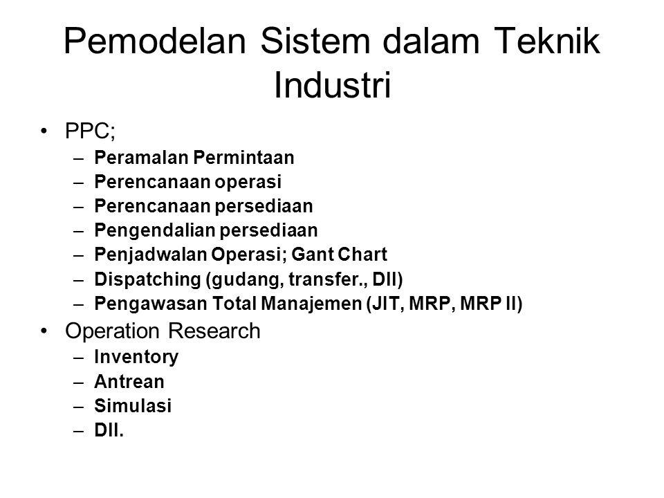 Pemodelan Sistem dalam Teknik Industri PPC; –Peramalan Permintaan –Perencanaan operasi –Perencanaan persediaan –Pengendalian persediaan –Penjadwalan O