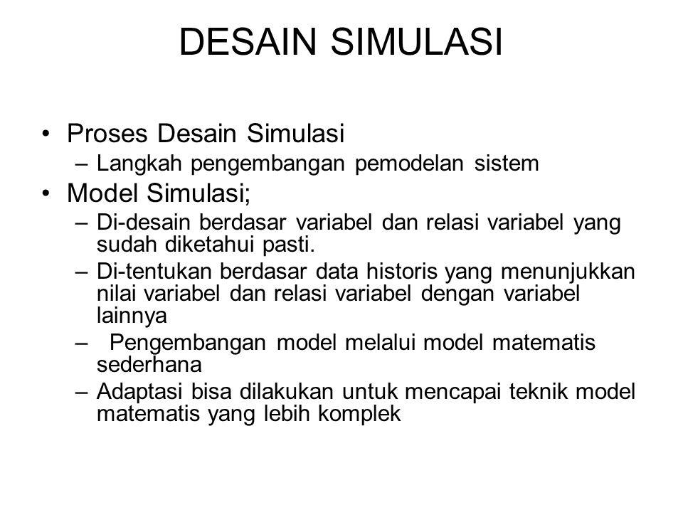 DESAIN SIMULASI Proses Desain Simulasi –Langkah pengembangan pemodelan sistem Model Simulasi; –Di-desain berdasar variabel dan relasi variabel yang su