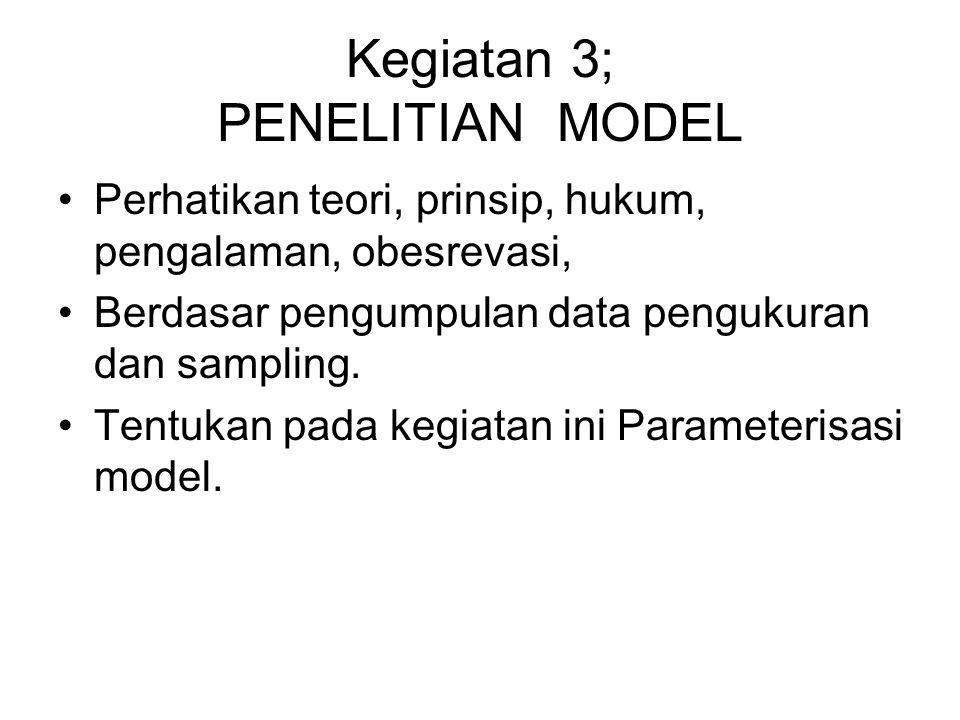 Kegiatan 3; PENELITIAN MODEL Perhatikan teori, prinsip, hukum, pengalaman, obesrevasi, Berdasar pengumpulan data pengukuran dan sampling. Tentukan pad