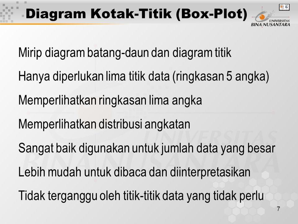8 Diagram Kotak-Titik (Box-Plot) Bagaimana cara membuatnya ?.
