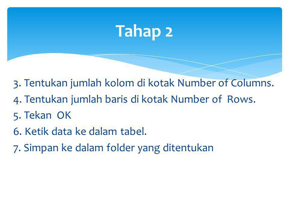 Tahap 2 3. Tentukan jumlah kolom di kotak Number of Columns. 4. Tentukan jumlah baris di kotak Number of Rows. 5. Tekan OK 6. Ketik data ke dalam tabe