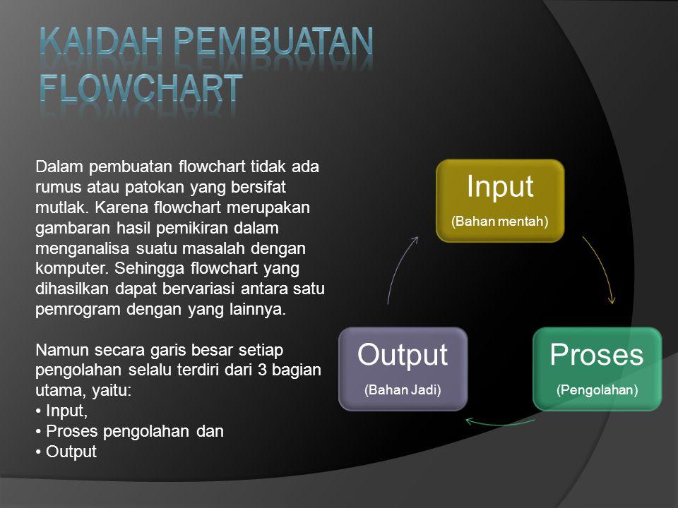 Dalam pembuatan flowchart tidak ada rumus atau patokan yang bersifat mutlak. Karena flowchart merupakan gambaran hasil pemikiran dalam menganalisa sua