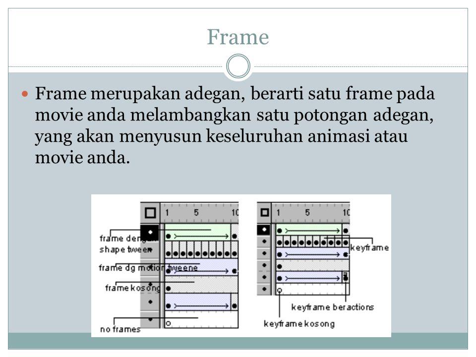 Frame Frame merupakan adegan, berarti satu frame pada movie anda melambangkan satu potongan adegan, yang akan menyusun keseluruhan animasi atau movie