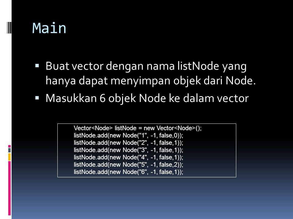 Main  Buat vector dengan nama listNode yang hanya dapat menyimpan objek dari Node.  Masukkan 6 objek Node ke dalam vector Vector listNode = new Vect