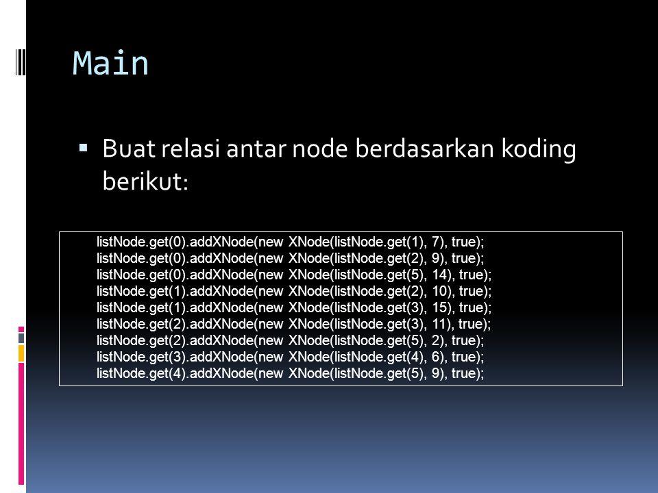 Main  Buat relasi antar node berdasarkan koding berikut: listNode.get(0).addXNode(new XNode(listNode.get(1), 7), true); listNode.get(0).addXNode(new