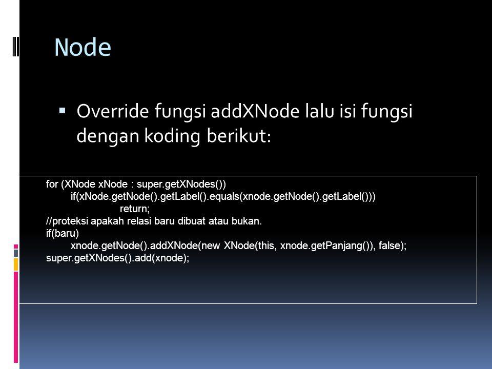 Node  Override fungsi addXNode lalu isi fungsi dengan koding berikut: for (XNode xNode : super.getXNodes()) if(xNode.getNode().getLabel().equals(xnod