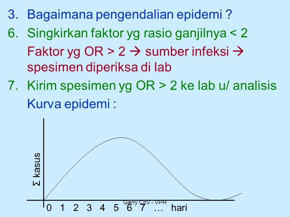 Garry CdV - VPH 3.Bagaimana pengendalian epidemi ? 6.Singkirkan faktor yg rasio ganjilnya < 2 Faktor yg OR > 2  sumber infeksi  spesimen diperiksa d
