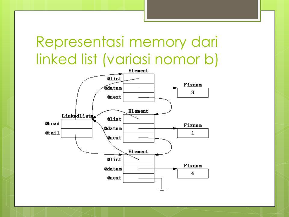 Representasi memory dari linked list (variasi nomor b)