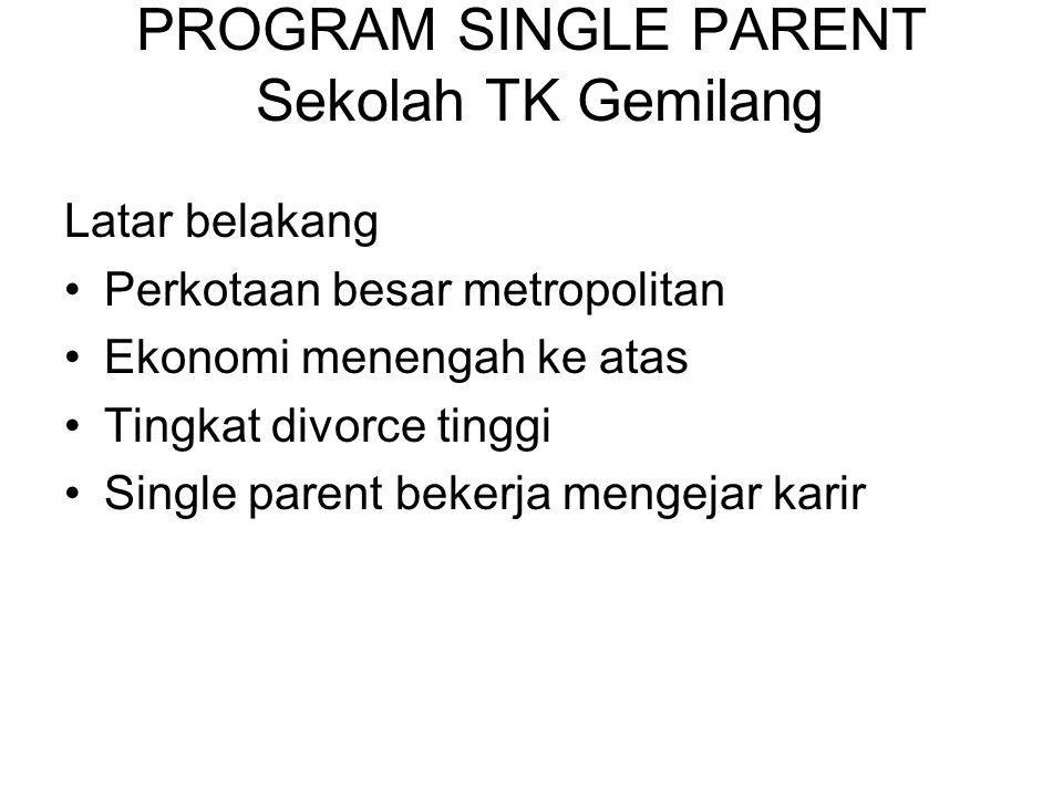 PROGRAM SINGLE PARENT Sekolah TK Gemilang Latar belakang Perkotaan besar metropolitan Ekonomi menengah ke atas Tingkat divorce tinggi Single parent bekerja mengejar karir