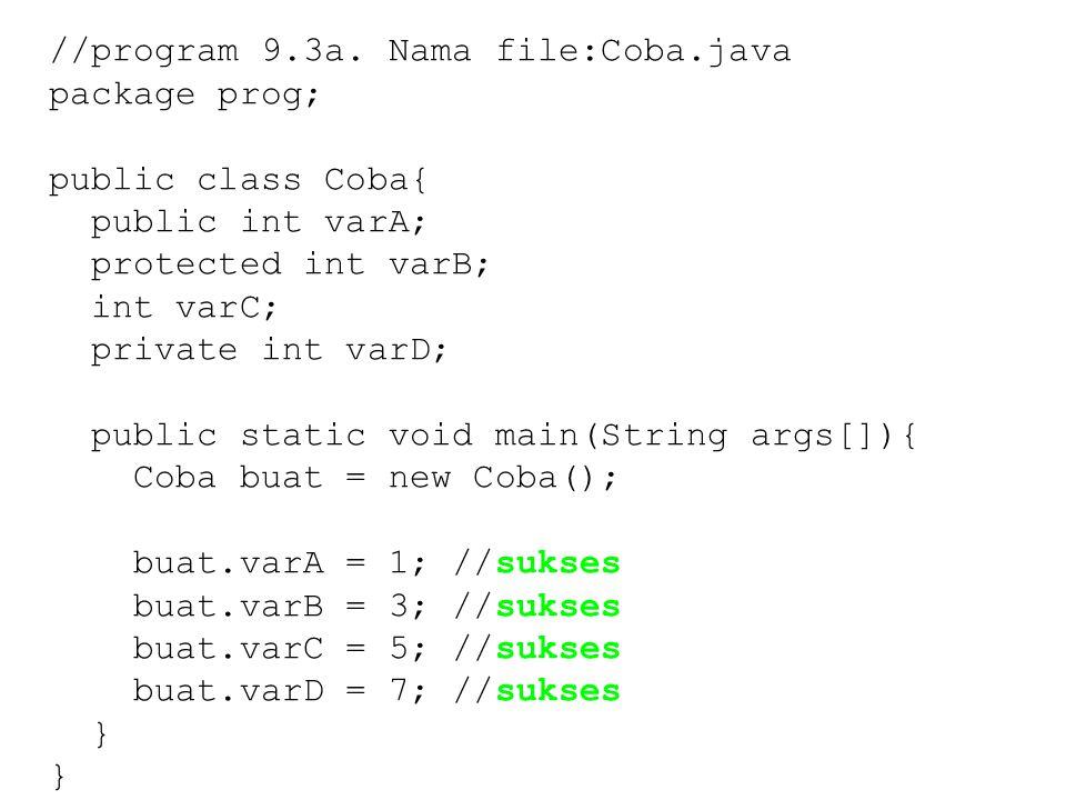 //program 9.3a. Nama file:Coba.java package prog; public class Coba{ public int varA; protected int varB; int varC; private int varD; public static vo