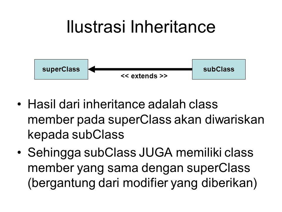 Ilustrasi Inheritance subClass superClass > Hasil dari inheritance adalah class member pada superClass akan diwariskan kepada subClass Sehingga subClass JUGA memiliki class member yang sama dengan superClass (bergantung dari modifier yang diberikan)