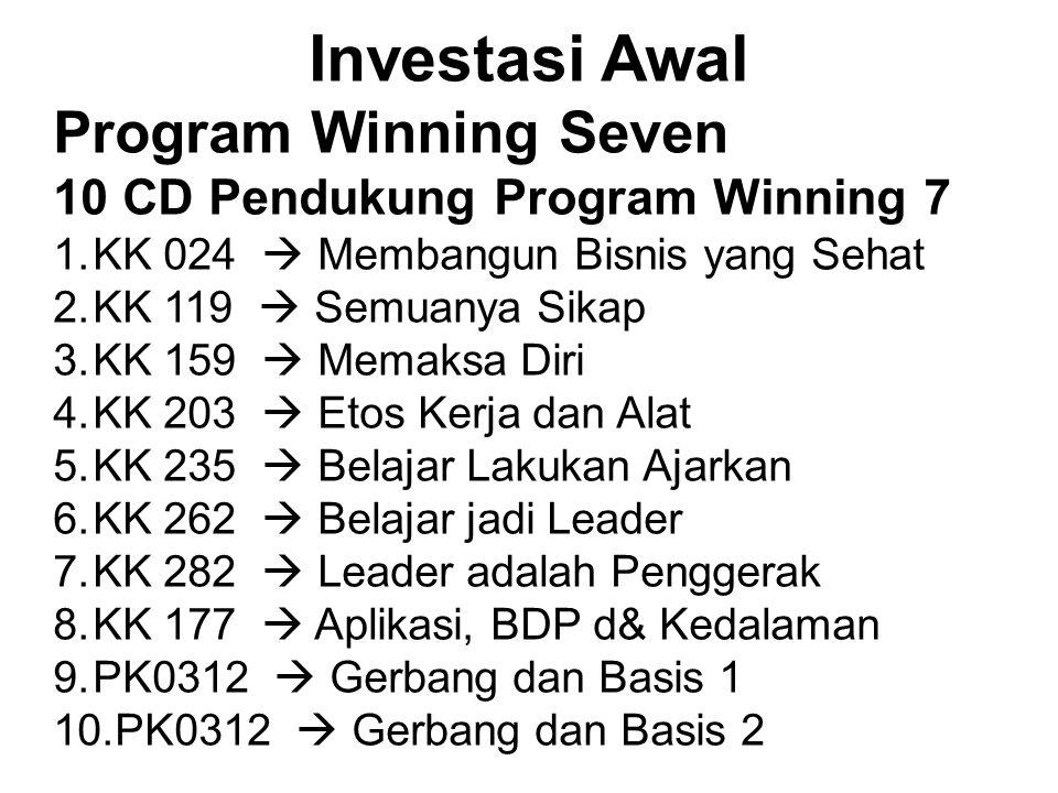 Investasi Awal Program Winning Seven 10 CD Pendukung Program Winning 7 1.KK 024  Membangun Bisnis yang Sehat 2.KK 119  Semuanya Sikap 3.KK 159  Mem