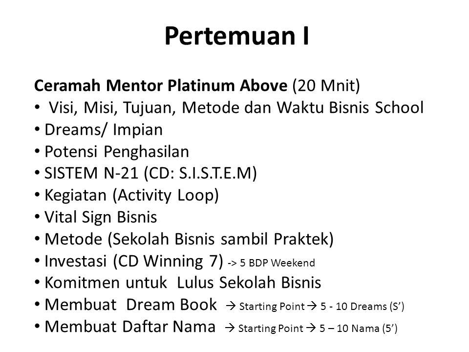 Pertemuan I Ceramah Mentor Platinum Above (20 Mnit) Visi, Misi, Tujuan, Metode dan Waktu Bisnis School Dreams/ Impian Potensi Penghasilan SISTEM N-21 (CD: S.I.S.T.E.M) Kegiatan (Activity Loop) Vital Sign Bisnis Metode (Sekolah Bisnis sambil Praktek) Investasi (CD Winning 7) -> 5 BDP Weekend Komitmen untuk Lulus Sekolah Bisnis Membuat Dream Book  Starting Point  5 - 10 Dreams (S') Membuat Daftar Nama  Starting Point  5 – 10 Nama (5')