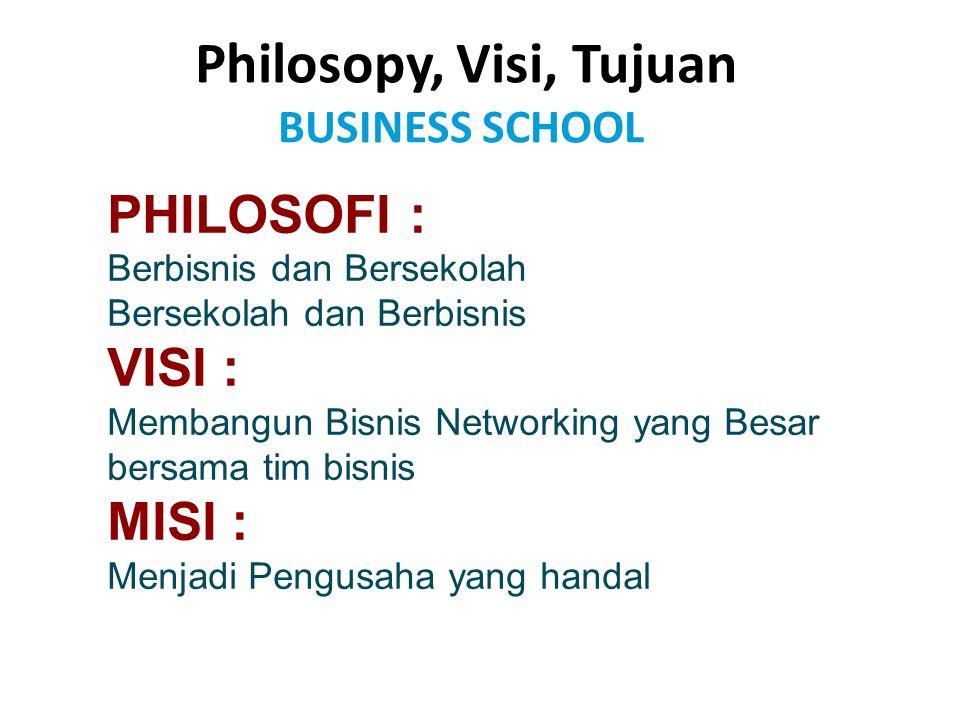 Philosopy, Visi, Tujuan BUSINESS SCHOOL PHILOSOFI : Berbisnis dan Bersekolah Bersekolah dan Berbisnis VISI : Membangun Bisnis Networking yang Besar bersama tim bisnis MISI : Menjadi Pengusaha yang handal