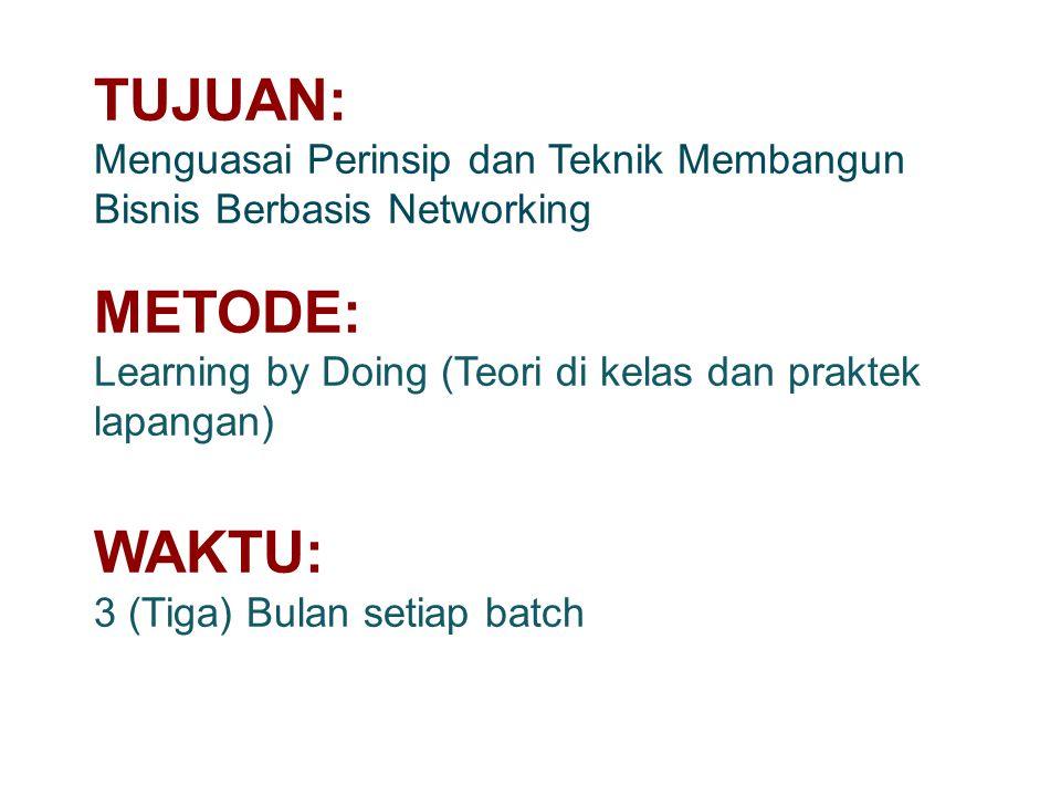TUJUAN: Menguasai Perinsip dan Teknik Membangun Bisnis Berbasis Networking METODE: Learning by Doing (Teori di kelas dan praktek lapangan) WAKTU: 3 (T