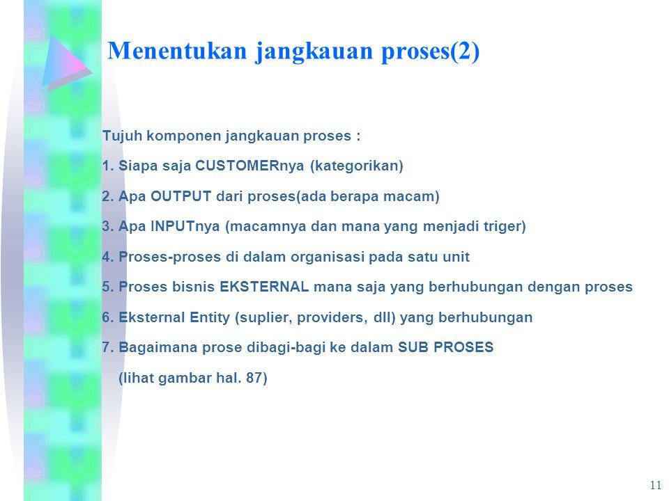 11 Menentukan jangkauan proses(2) Tujuh komponen jangkauan proses : 1.Siapa saja CUSTOMERnya (kategorikan) 2.Apa OUTPUT dari proses(ada berapa macam) 3.Apa INPUTnya (macamnya dan mana yang menjadi triger) 4.Proses-proses di dalam organisasi pada satu unit 5.Proses bisnis EKSTERNAL mana saja yang berhubungan dengan proses 6.Eksternal Entity (suplier, providers, dll) yang berhubungan 7.Bagaimana prose dibagi-bagi ke dalam SUB PROSES (lihat gambar hal.