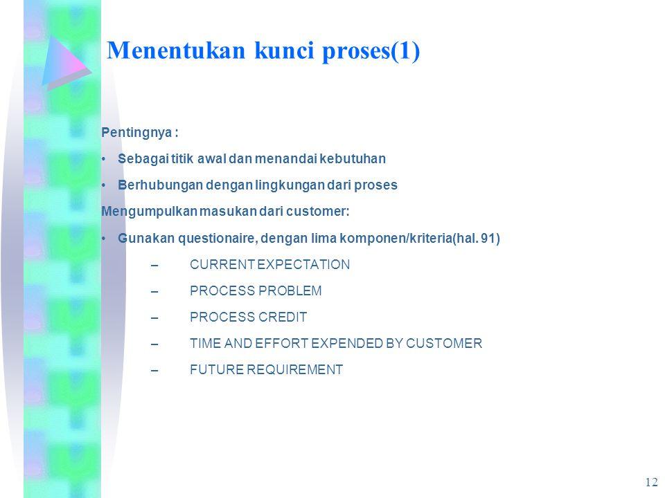 12 Menentukan kunci proses(1) Pentingnya : Sebagai titik awal dan menandai kebutuhan Berhubungan dengan lingkungan dari proses Mengumpulkan masukan dari customer: Gunakan questionaire, dengan lima komponen/kriteria(hal.