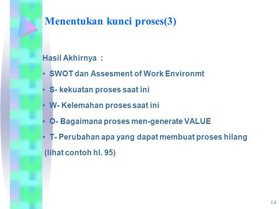 14 Menentukan kunci proses(3) Hasil Akhirnya : SWOT dan Assesment of Work Environmt S- kekuatan proses saat ini W- Kelemahan proses saat ini O- Bagaimana proses men-generate VALUE T- Perubahan apa yang dapat membuat proses hilang (lihat contoh hl.