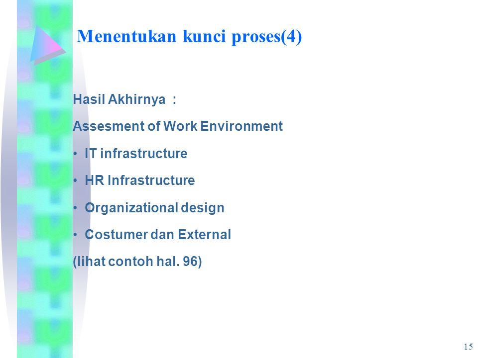 15 Menentukan kunci proses(4) Hasil Akhirnya : Assesment of Work Environment IT infrastructure HR Infrastructure Organizational design Costumer dan External (lihat contoh hal.