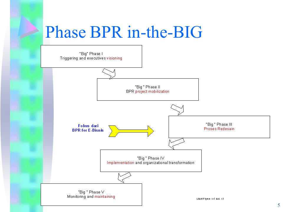 6 Three Phase BPR with software