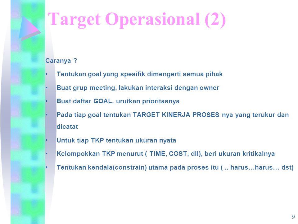9 Target Operasional (2) Caranya .