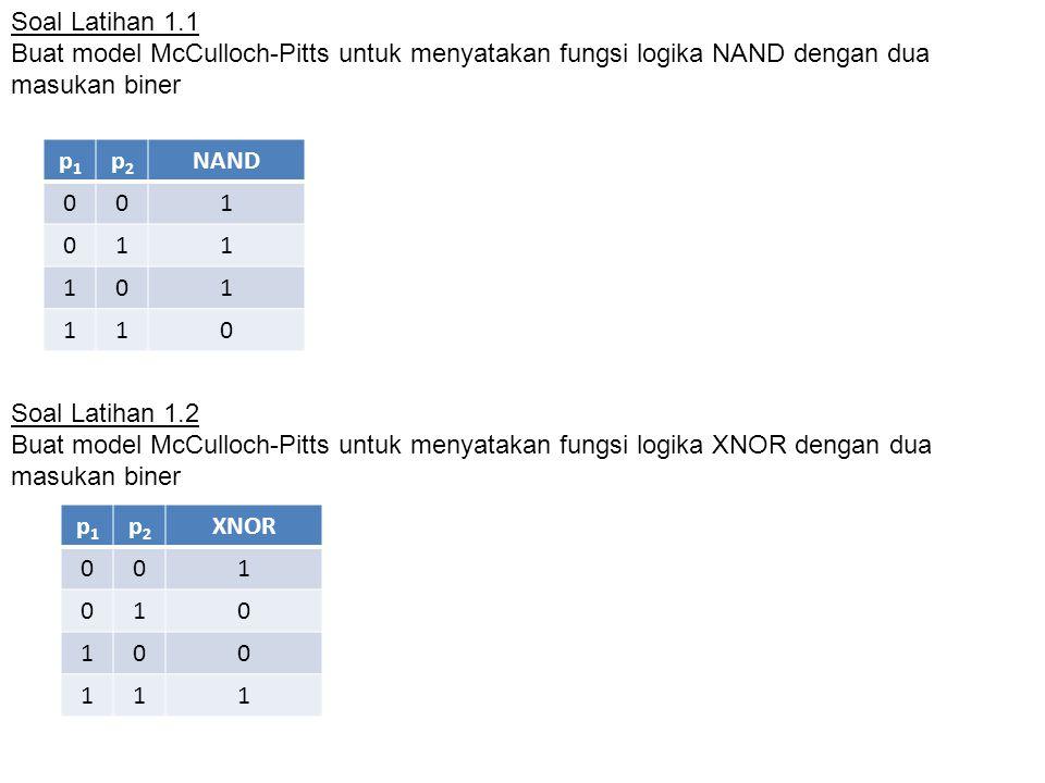 Soal Latihan 1.1 Buat model McCulloch-Pitts untuk menyatakan fungsi logika NAND dengan dua masukan biner Soal Latihan 1.2 Buat model McCulloch-Pitts untuk menyatakan fungsi logika XNOR dengan dua masukan biner p1p1 p2p2 NAND 001 011 101 110 p1p1 p2p2 XNOR 001 010 100 111