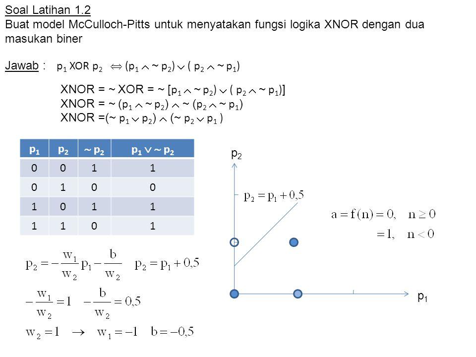 Soal Latihan 1.2 Buat model McCulloch-Pitts untuk menyatakan fungsi logika XNOR dengan dua masukan biner Jawab : p1p1 p2p2  p 2 p 1   p 2 0011 0100 1011 1101 XNOR =  XOR =  [ p 1   p 2 )  ( p 2   p 1 ) ] XNOR =  ( p 1   p 2 )   ( p 2   p 1 ) XNOR =(  p 1  p 2 )  (  p 2  p 1 ) p 1 XOR p 2  (p 1   p 2 )  ( p 2   p 1 ) p2p2 p1p1