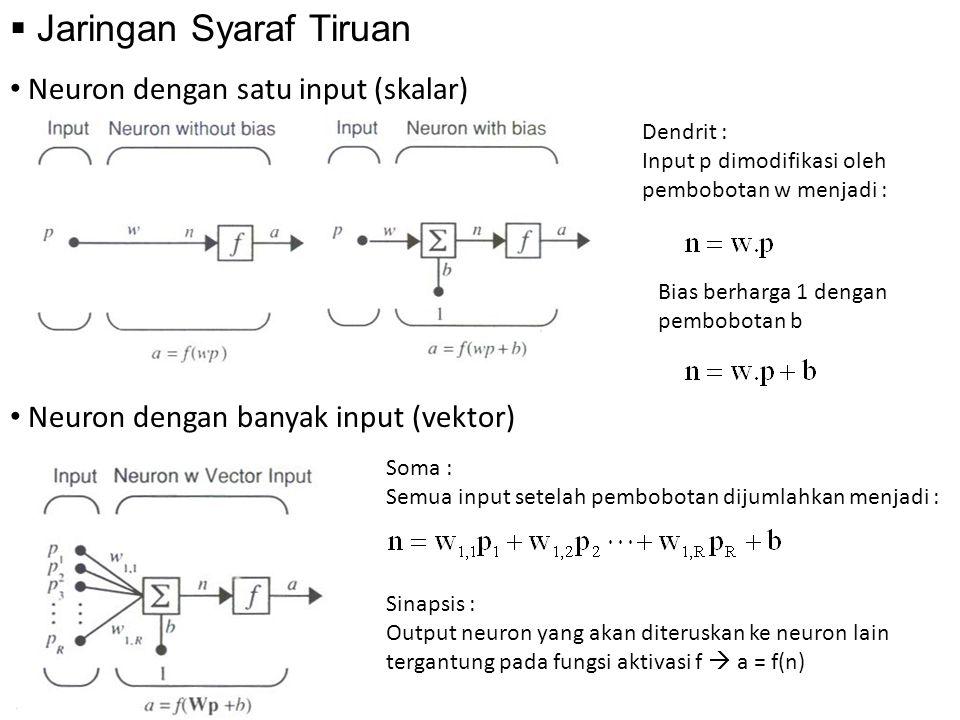 Dendrit : Input p dimodifikasi oleh pembobotan w menjadi : Neuron dengan satu input (skalar) Bias berharga 1 dengan pembobotan b Soma : Semua input setelah pembobotan dijumlahkan menjadi : Sinapsis : Output neuron yang akan diteruskan ke neuron lain tergantung pada fungsi aktivasi f  a = f(n)  Jaringan Syaraf Tiruan Neuron dengan banyak input (vektor)