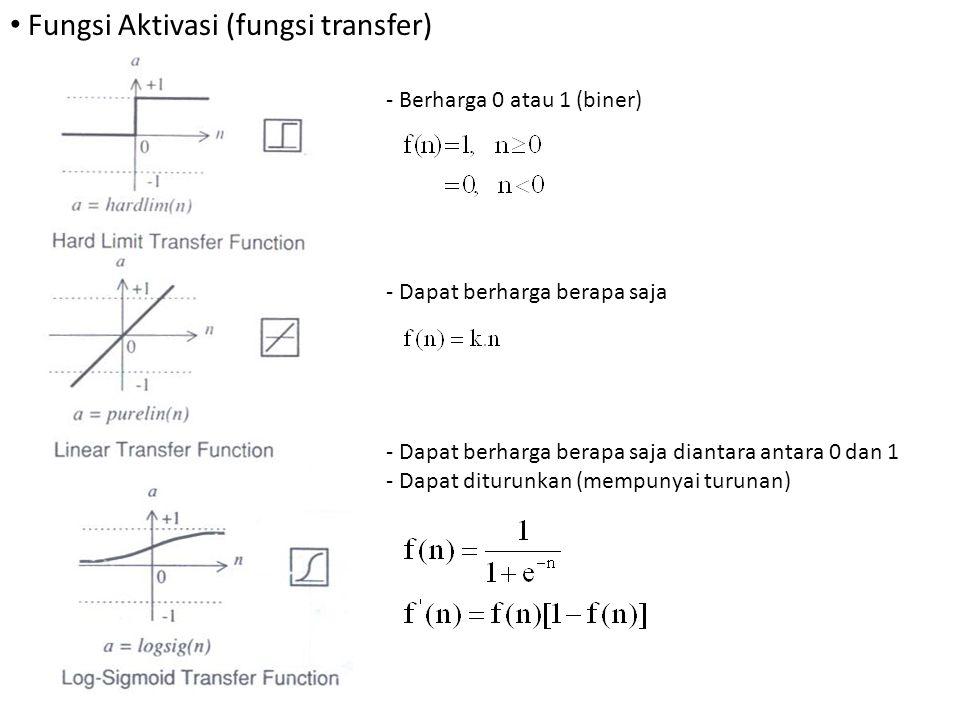 - Berharga 0 atau 1 (biner) - Dapat berharga berapa saja diantara antara 0 dan 1 - Dapat diturunkan (mempunyai turunan) Fungsi Aktivasi (fungsi transfer) - Dapat berharga berapa saja