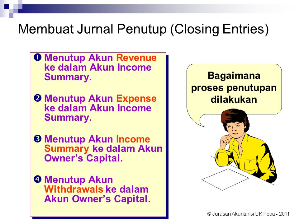 © Jurusan Akuntansi UK Petra - 2011 Bagaimana proses penutupan dilakukan Membuat Jurnal Penutup (Closing Entries)  Menutup Akun Revenue ke dalam Akun Income Summary.