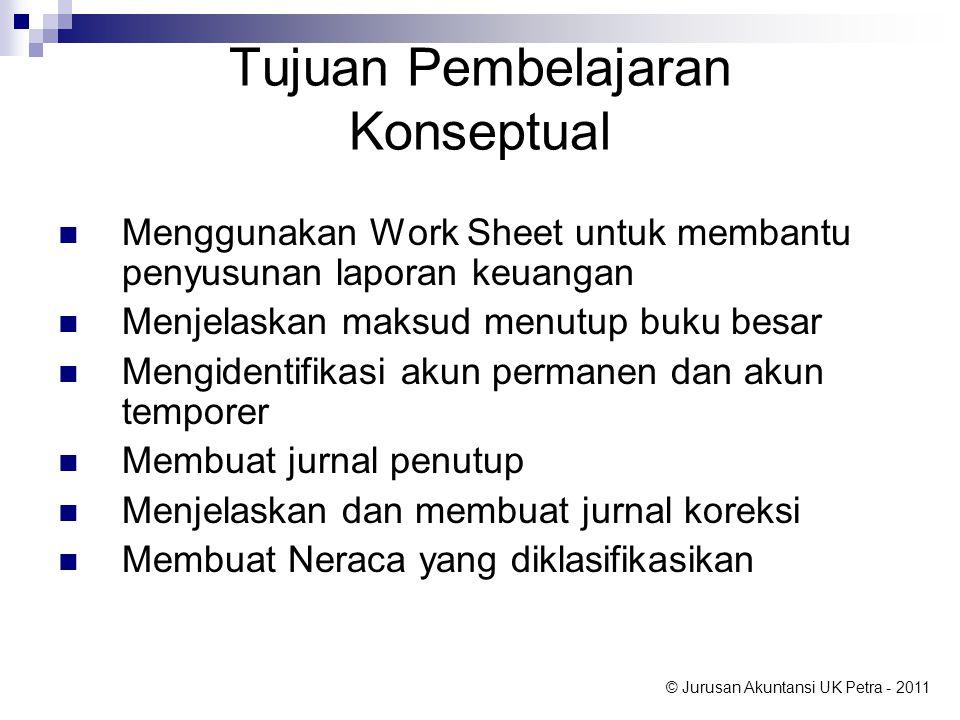 © Jurusan Akuntansi UK Petra - 2011 Keuntungan Work Sheet Membantu penyusunan Laporan Keuangan ( financial statements).