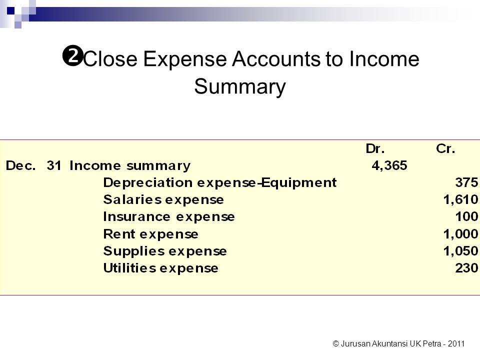 © Jurusan Akuntansi UK Petra - 2011  Close Expense Accounts to Income Summary