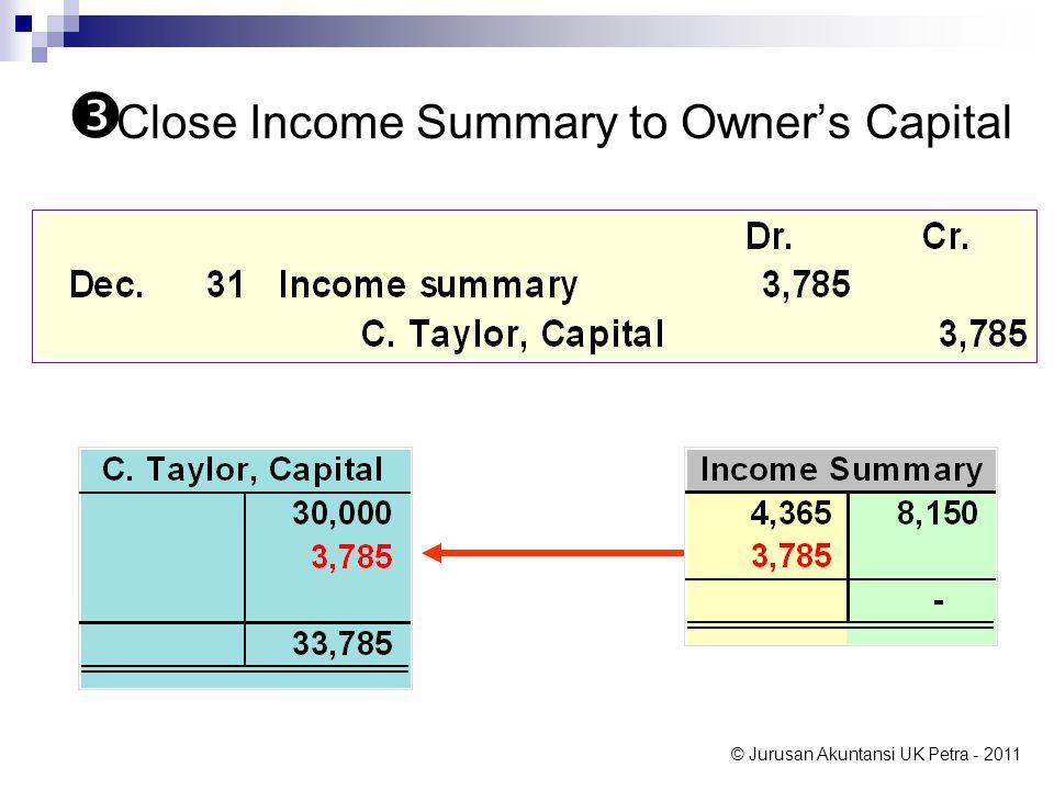 © Jurusan Akuntansi UK Petra - 2011  Close Income Summary to Owner's Capital